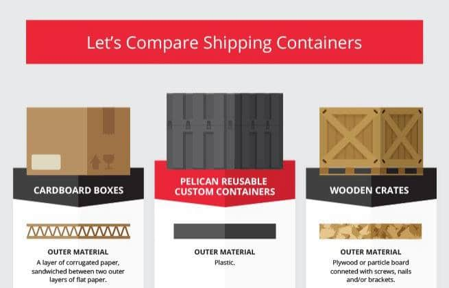 news_cardboard-vs-woodencrates-vs-custom-cases